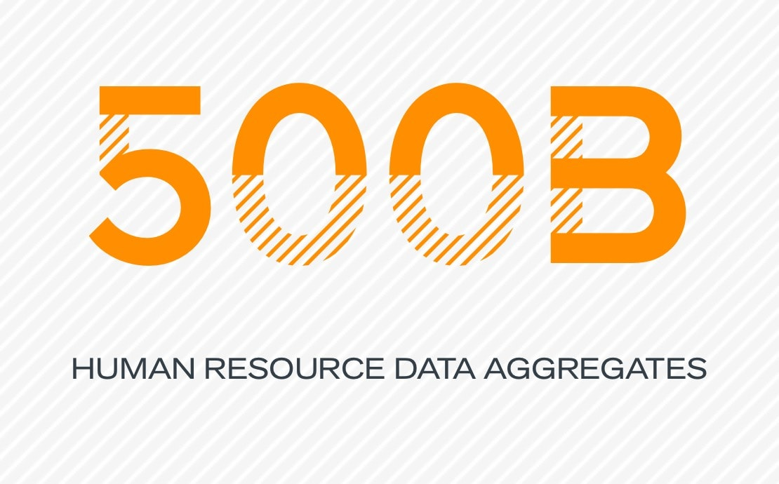 500B human resource data aggregated