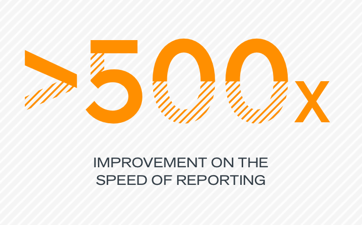 40% Reduction in time for analyzing reporting packs