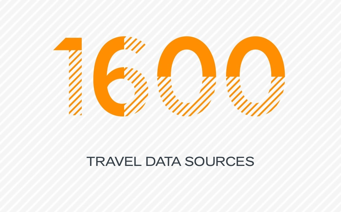 1600 travel data sources