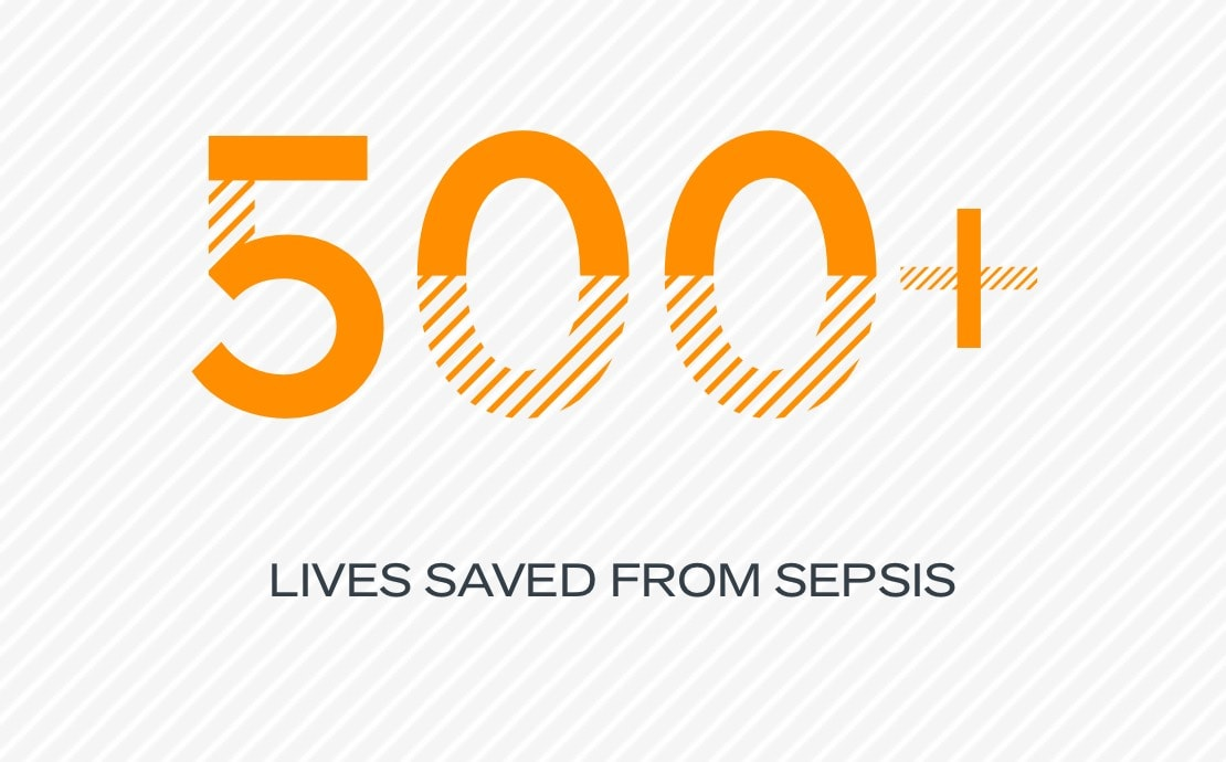 500+ lives saved from Sepsis