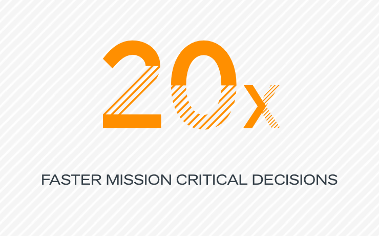 20X faster mission critical decisions