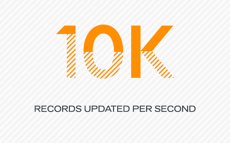 10K records updated per second