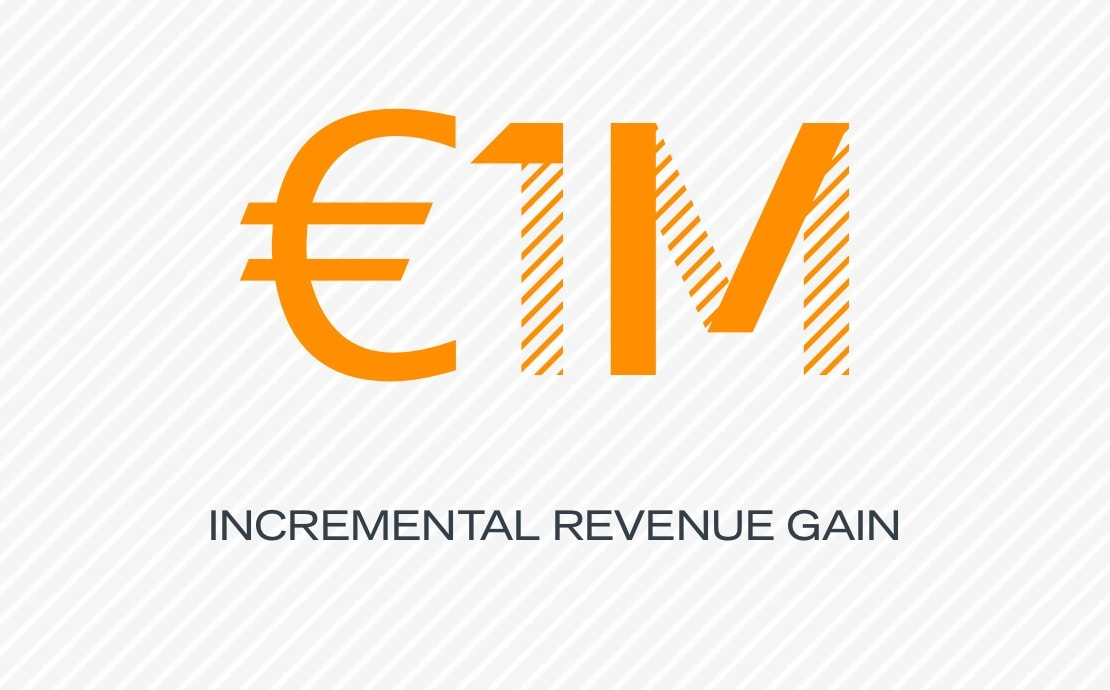 €1M incremental revenue gain