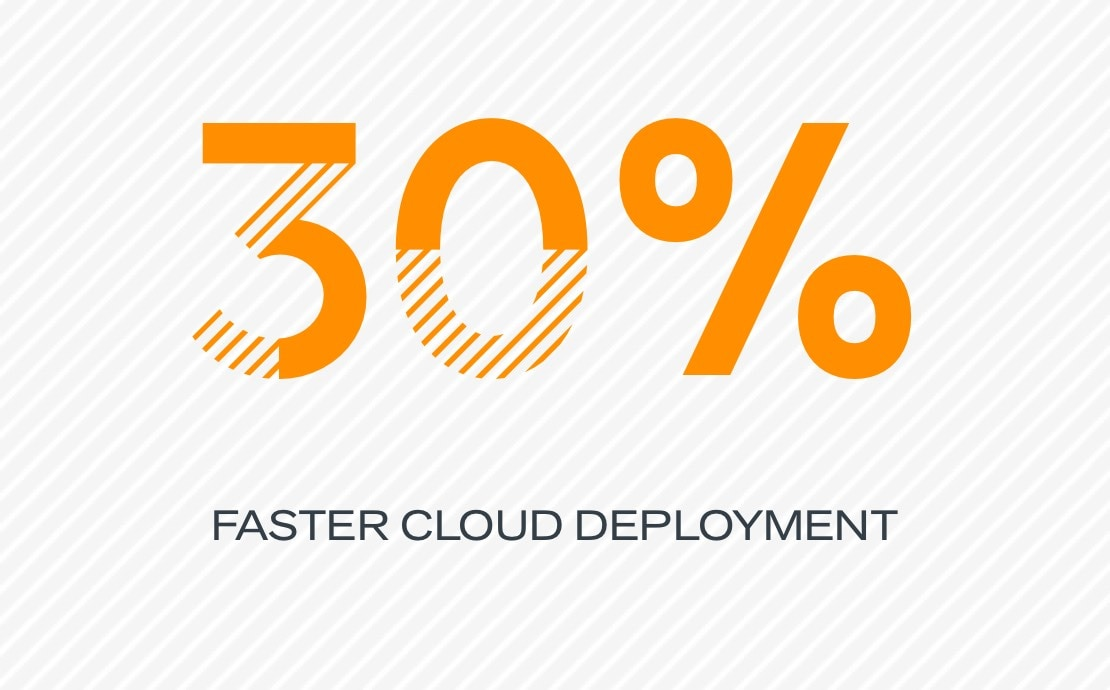30% faster cloud deployment