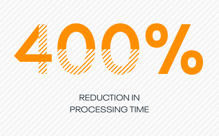 400% reduction in processing time