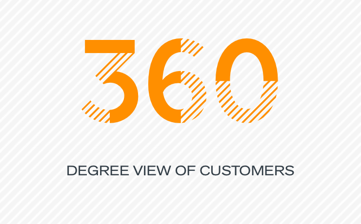360 degree view of customers