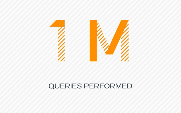 1M queries performed