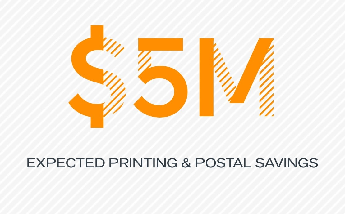 $5M expected printing & postal savings