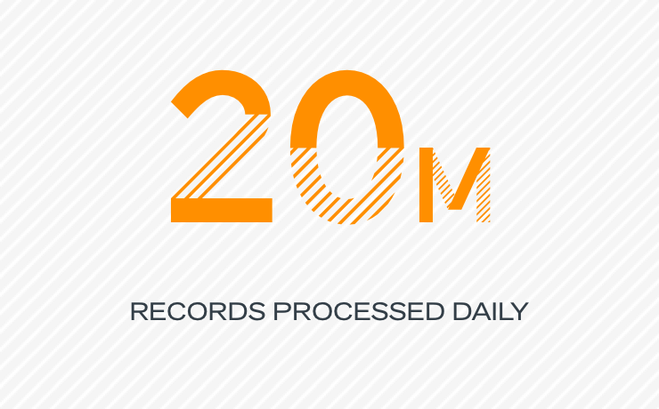 20M Records processed daily