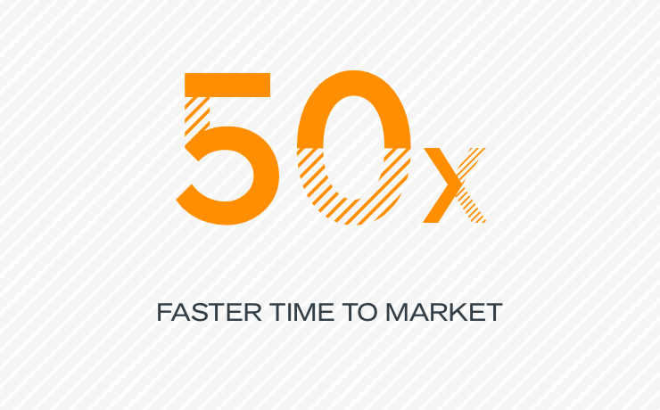 50x faster time to market