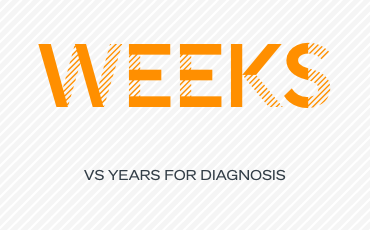 Weeks vs years for diagnosis
