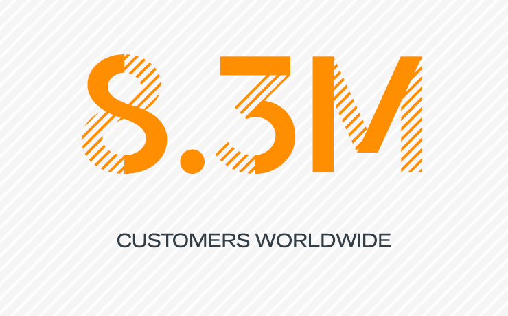 8.3 Million Customers Worldwide