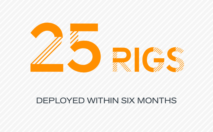 Deployment Across 25 rigs within six months