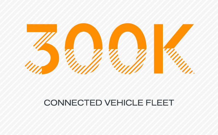 300 thousand connected vehicle fleet