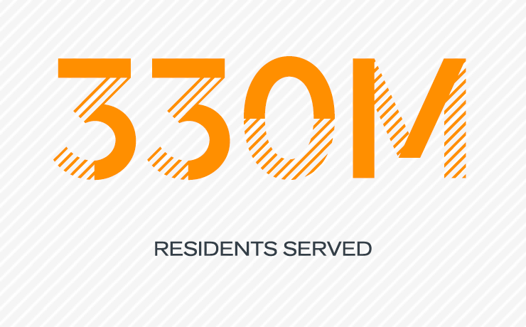 330 million residents served