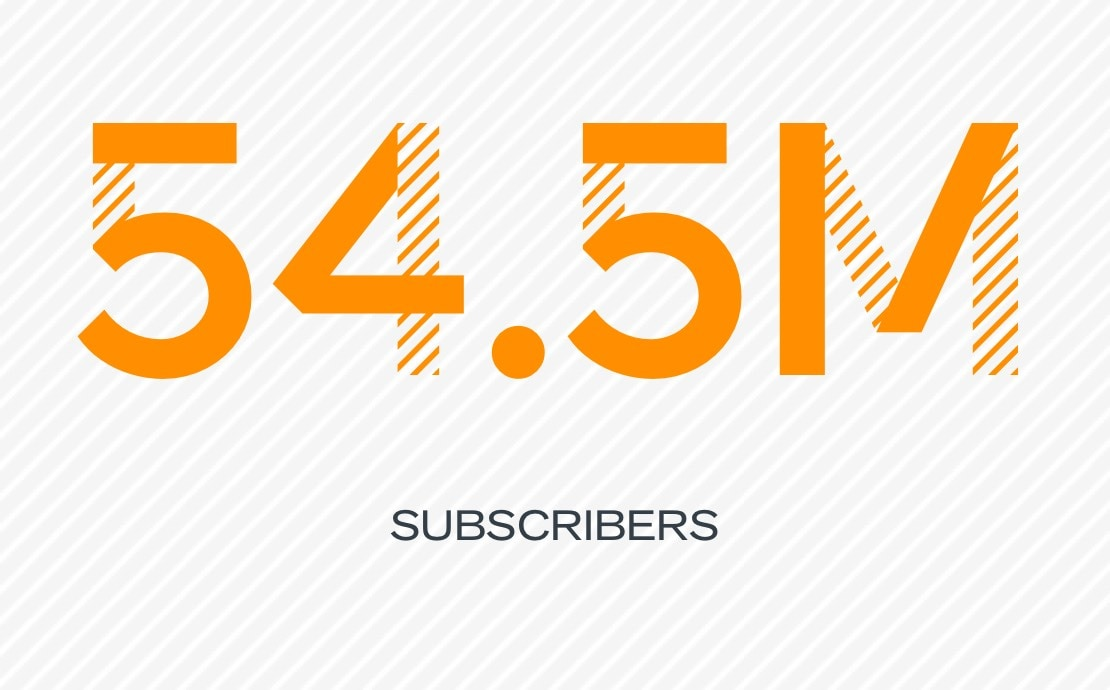 54.5M subscribers