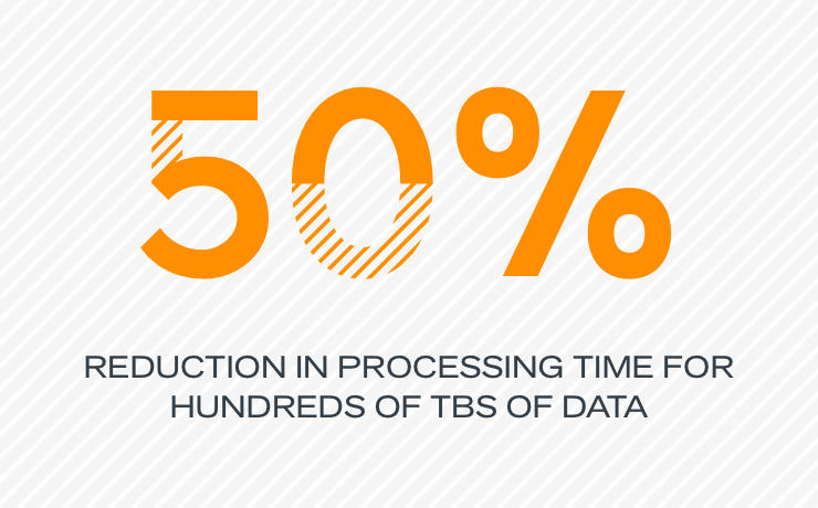 50% reduction in processing time for hundreds of TBS data