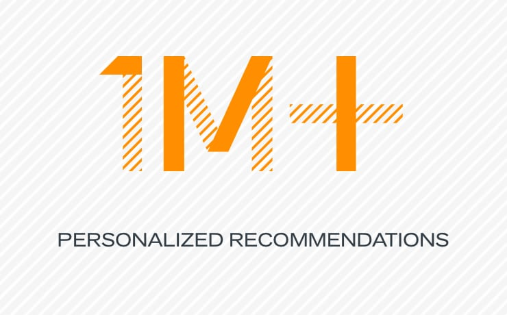 1 million + personalized recommendations