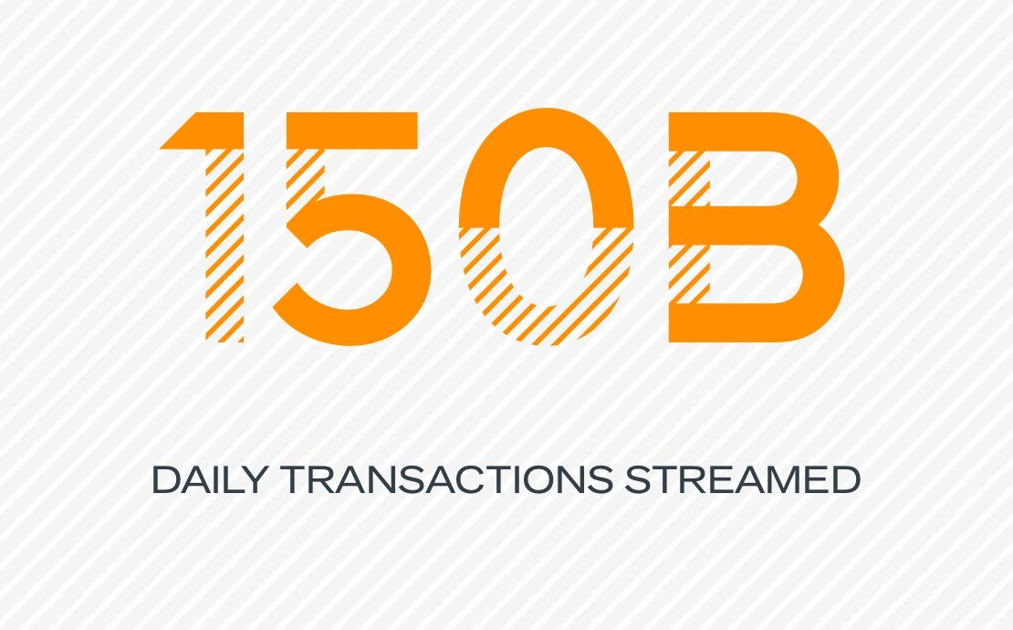 150B daily transactions streamed