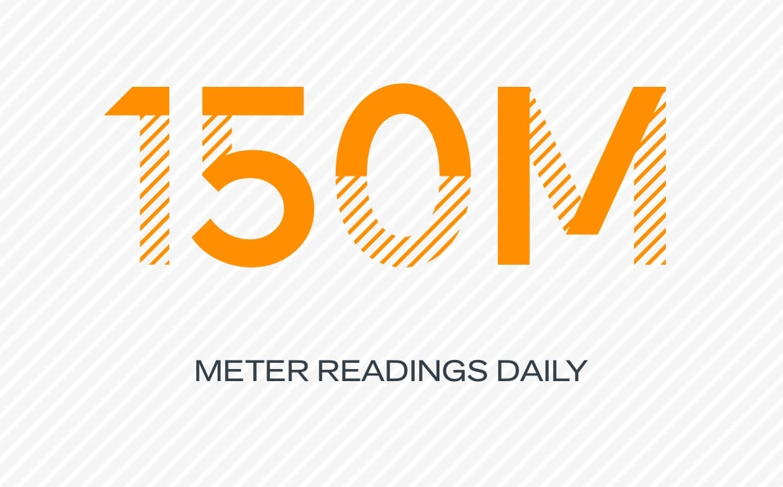 150M meter readings daily