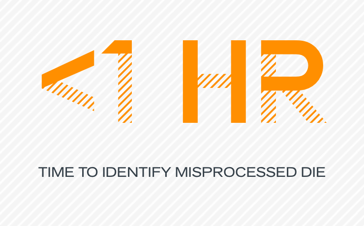 less than 1 hour time to identify misprocessed die