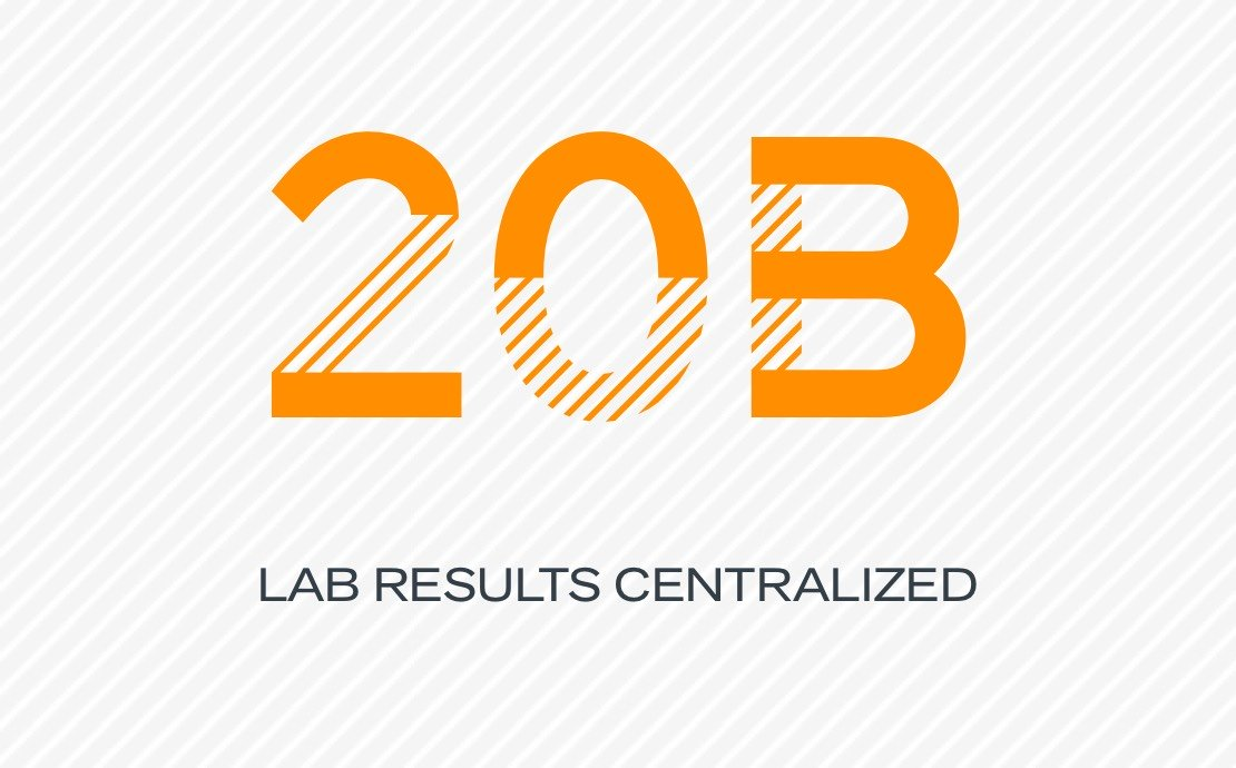20B lab results centralized