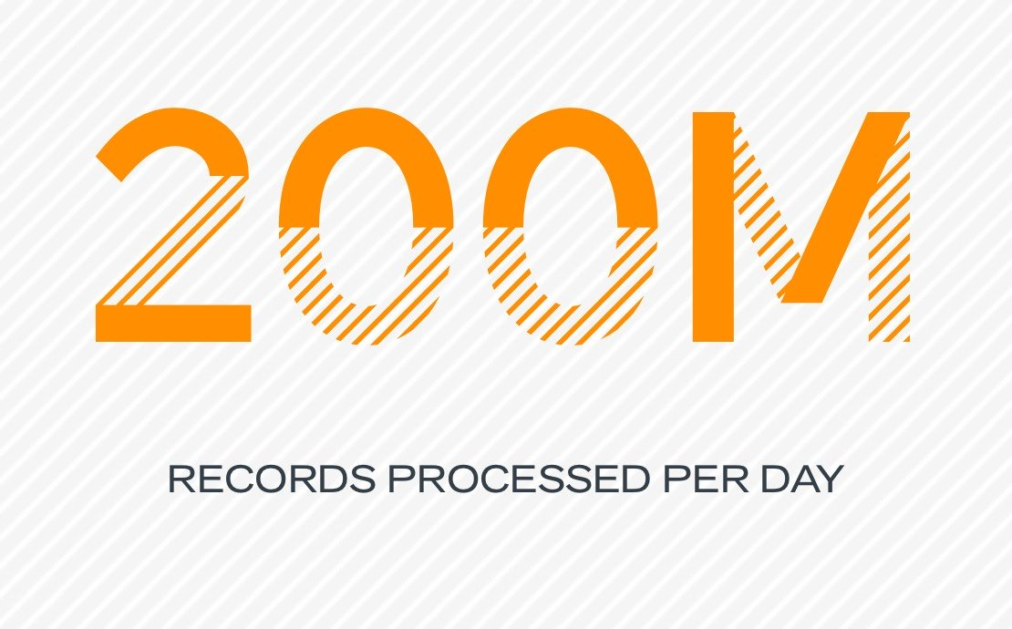 200M records processed per day