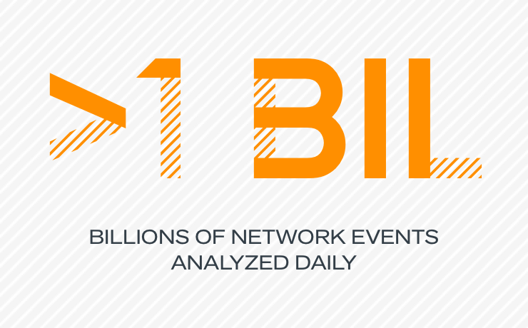 Billions of networks connections events analyzed daily