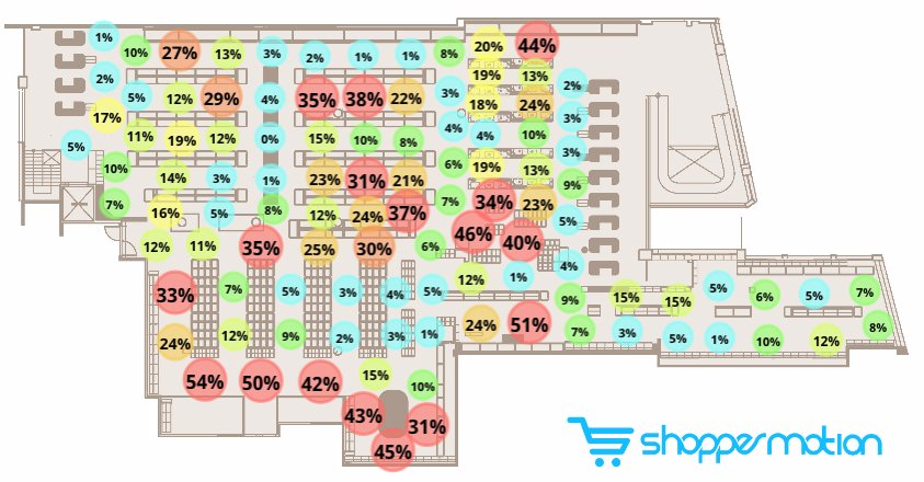 Store heatmap representing the percentage of visitors that stopped at least 10 seconds in each section