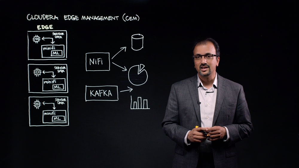 Edge Management Video