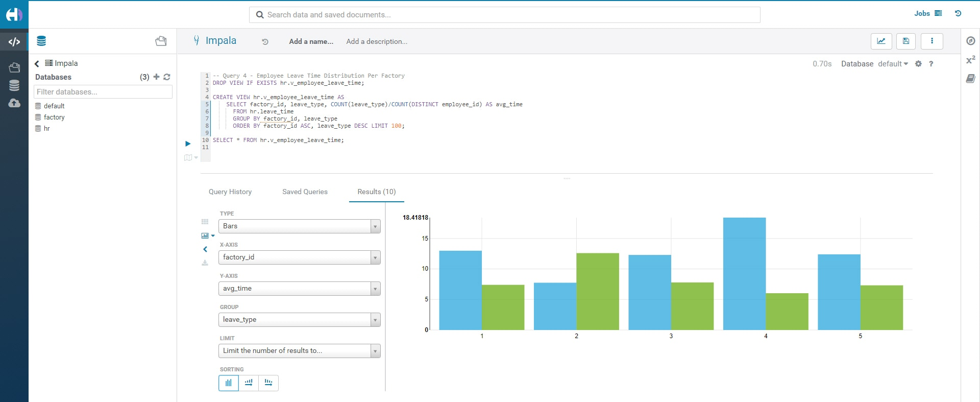 Data Exploration and Reporting with Cloudera Data Warehouse