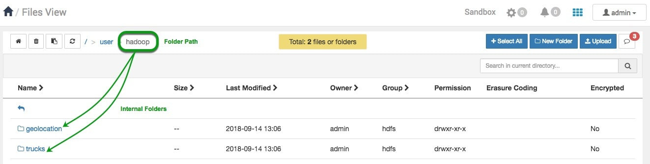 hadoop_internal_folders