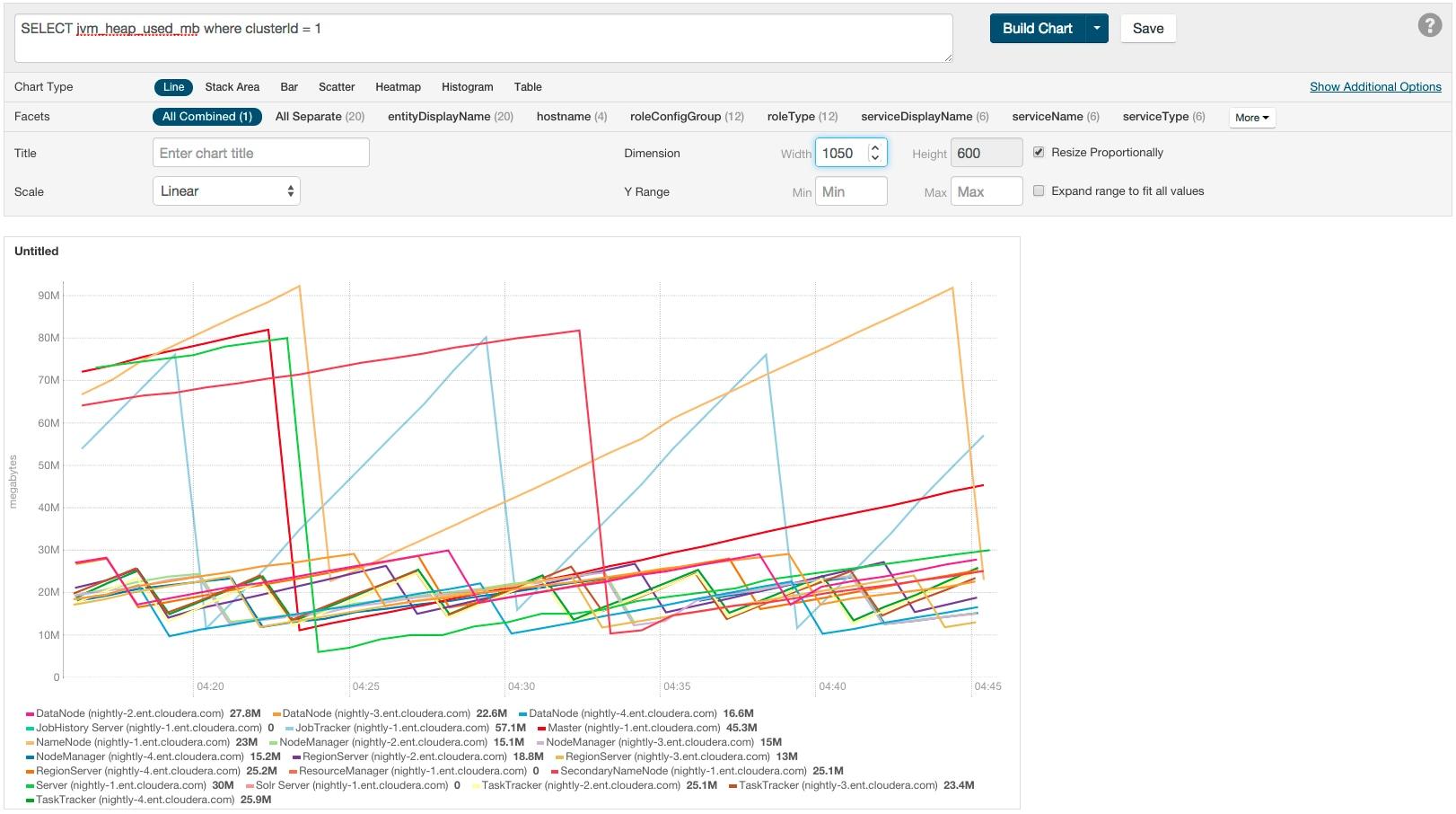 Charting Time-Series Data   5 13 x   Cloudera Documentation