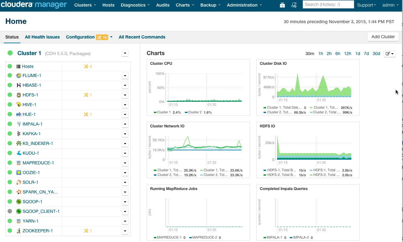 cloudera manager admin console home page