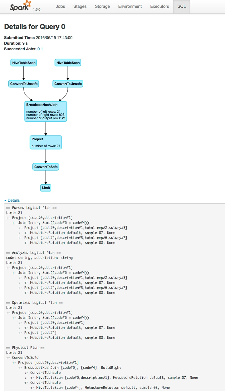 Monitoring Spark Applications | 5 8 x | Cloudera Documentation