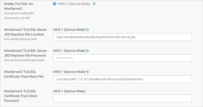 Configuring Encrypted Communication Between HiveServer2 and