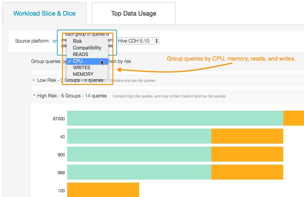 Workload Slice Amp Dice 1 0 X Cloudera Documentation
